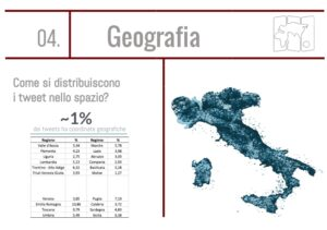 6.Geografia
